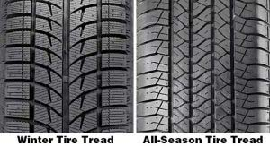 winter in kelowna tires vs all-season tires